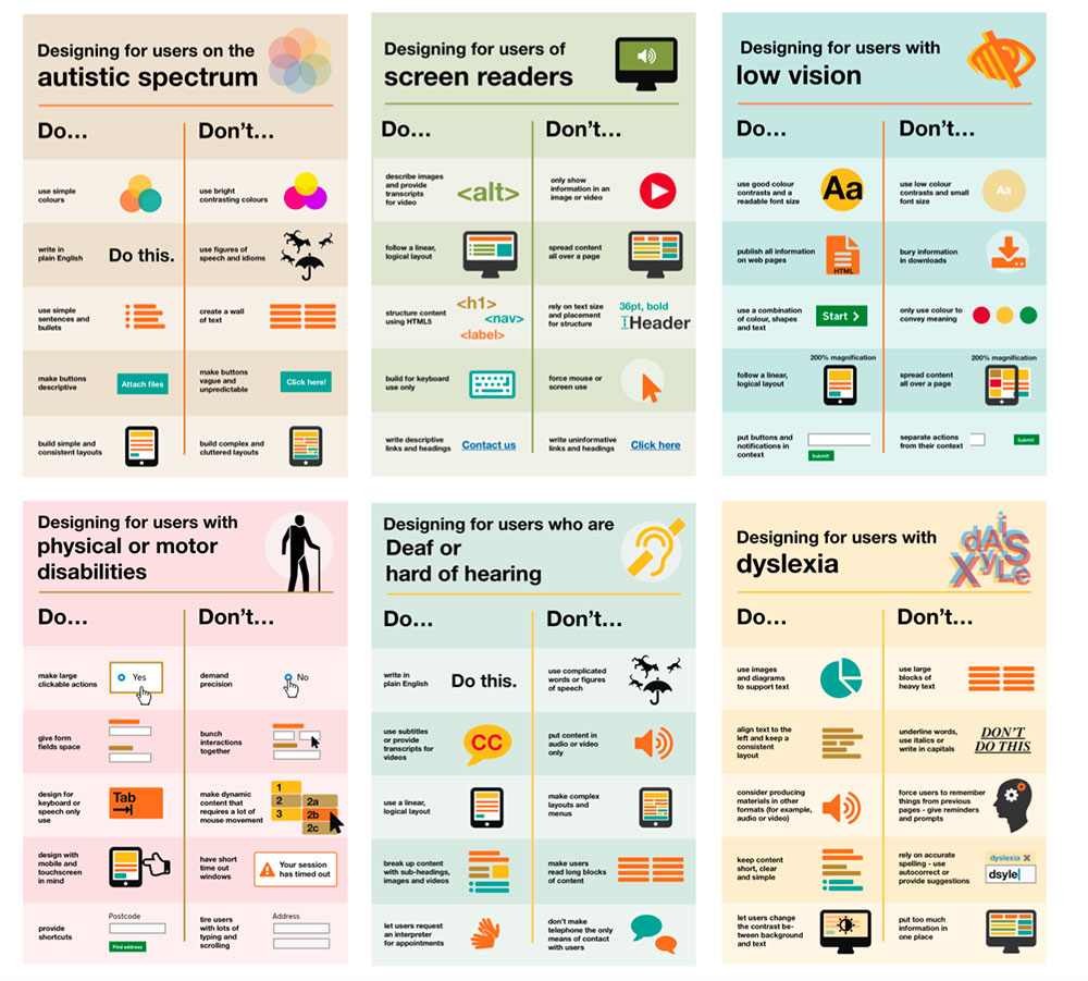 Posters designed by Karwai Pun on Dos and don'ts on designing for accessibility